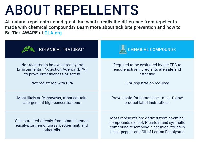 GLA_Natural-Repellent_Dfinal