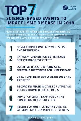 impact lyme disease