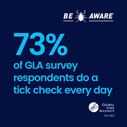 gla blog_found a tick_73 percent tick check
